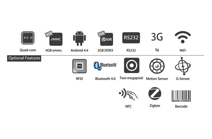 Características Android box