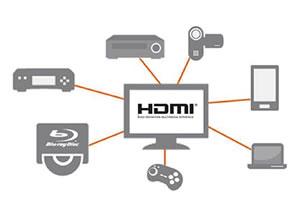 Soporte HDMI
